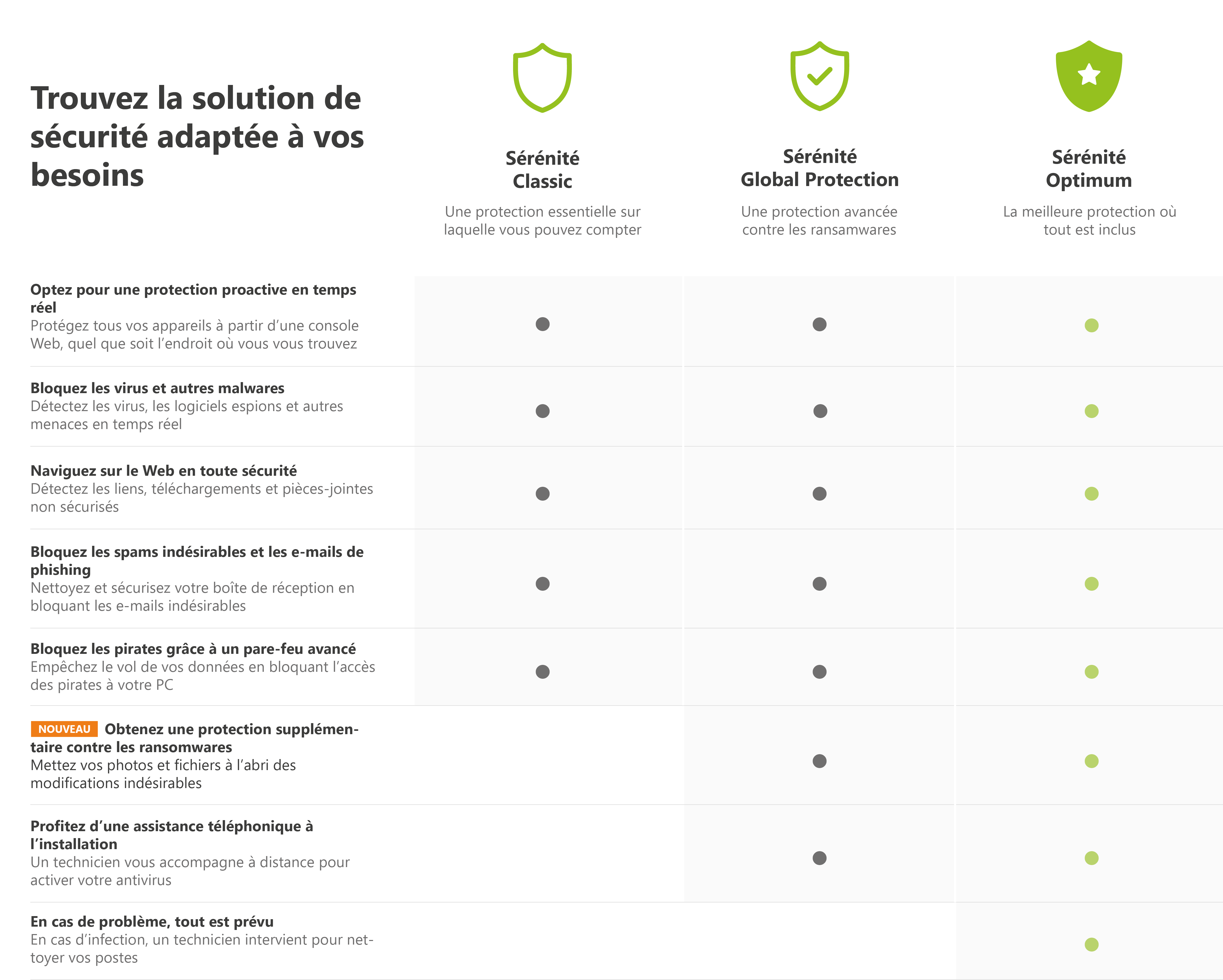 Comparatif antivirus.png