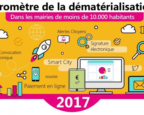 Baromètre de la dématérialisation 2017 : Le numérique dans le top 3 des priorités pour les mairies